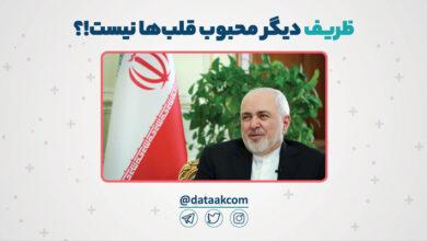 Photo of محمدجواد ظریف دیگر محبوب قلبها نیست!؟