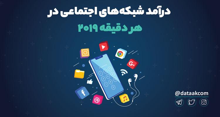 درآمد شبکههای اجتماعی در هر دقیقه