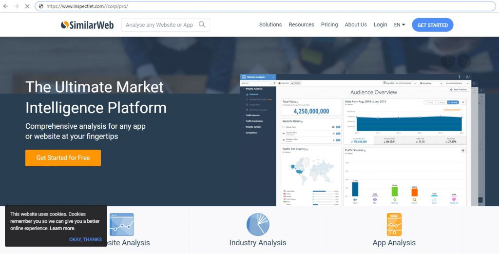 similarweb ابزار بازاریابی داده محور