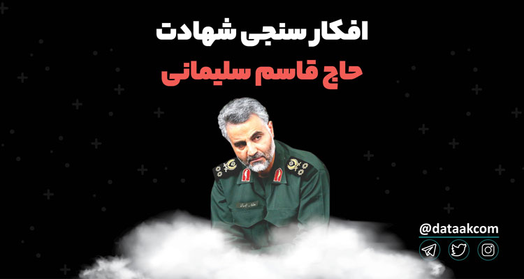 Photo of افکارسنجی شبکههای اجتماعی در شهادت سردار سلیمانی