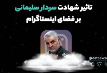 Photo of واکنش کمسابقه اینستاگرام پس از خبر شهادت سردار سلیمانی