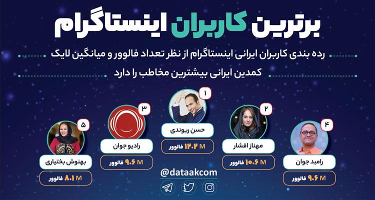 برترین کاربران ایرانی اینستاگرام