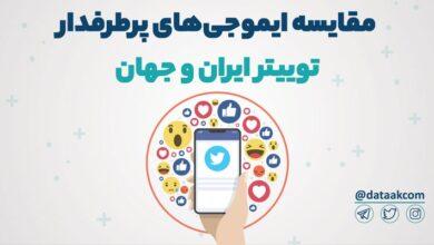 Photo of پرطرفدارترین ایموجیهای کاربران فارسی زبان توییتر