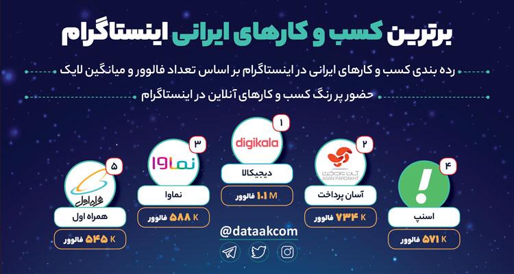 برترین کسب و کارهای ایرانی در اینستاگرام