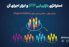 Photo of استراتژی بازاریابی STP و ابزار اجرای آن در فضای مجازی | قسمت اول: بخشبندی بازار (سگمنتیشن)