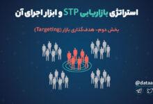 Photo of استراتژی بازاریابی STP و ابزار اجرای آن در فضای مجازی   قسمت دوم: هدف گذاری بازار (تارگتینگ)