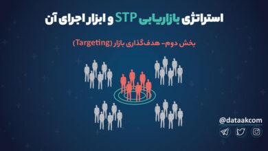 Photo of استراتژی بازاریابی STP و ابزار اجرای آن در فضای مجازی | قسمت دوم: هدف گذاری بازار (تارگتینگ)