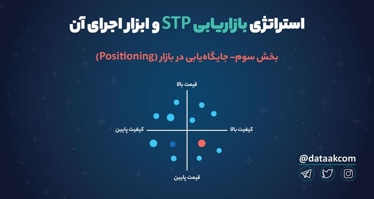 Photo of استراتژی بازاریابی STP و ابزار اجرای آن در فضای مجازی   قسمت سوم: جایگاه یابی در بازار (پوزیشنینگ)