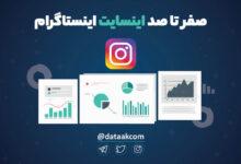 Photo of هر آنچه در مورد اینسایت اینستاگرام (Instagram Insights) باید بدانید + ابزار رصد و آنالیز اینستاگرام