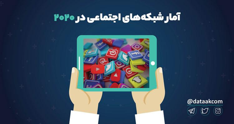 Photo of آمار شبکههای اجتماعی در سال ۲۰۲۰