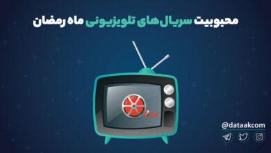 Photo of رویکرد کاربران شبکههای اجتماعی نسبت به سریالهای تلویزیونی ماه رمضان