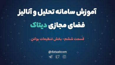 Photo of آموزش پلتفرم رصد و مانیتورینگ شبکههای اجتماعی و اخبار وب دیتاک