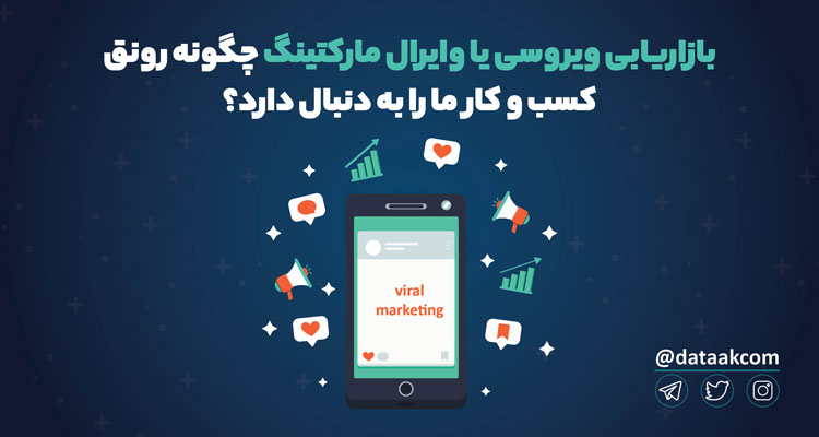 بازاریابی ویروسی وایرال مارکتینگ viral marketing