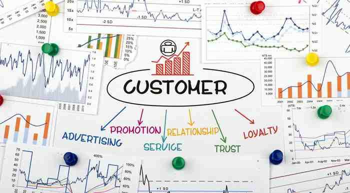 داده کاوی در بازاریابی
