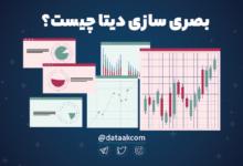 Photo of بصری سازی دیتا یا Data Visualization چیست؟ | روایت داستان اعداد