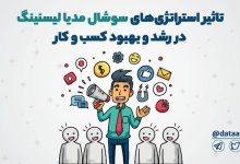 Photo of تاثیر استراتژیهای سوشال مدیا لیسنینگ در رونق کسب و کار