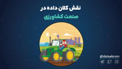 Photo of نقش و اهمیت کلان داده در کشاورزی | بیگ دیتا در صنایع مختلف
