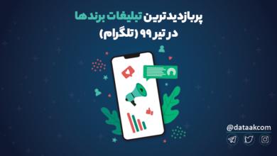 Photo of تبلیغات برتر برندها در تلگرام | ترین های تبلیغات تلگرامی در تیر ۹۹