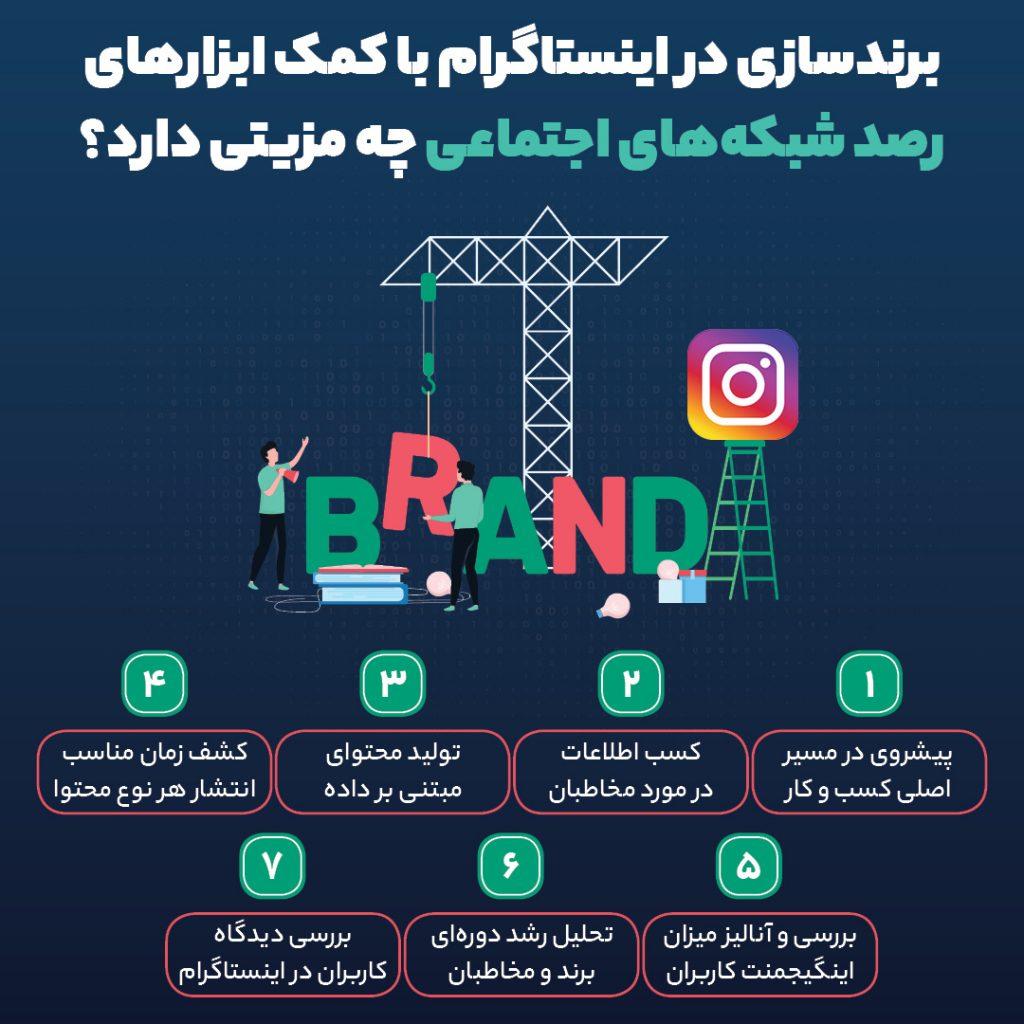 مزیت ابزارهای رصد شبکه های اجتماعی برای برند سازی در اینستاگرام