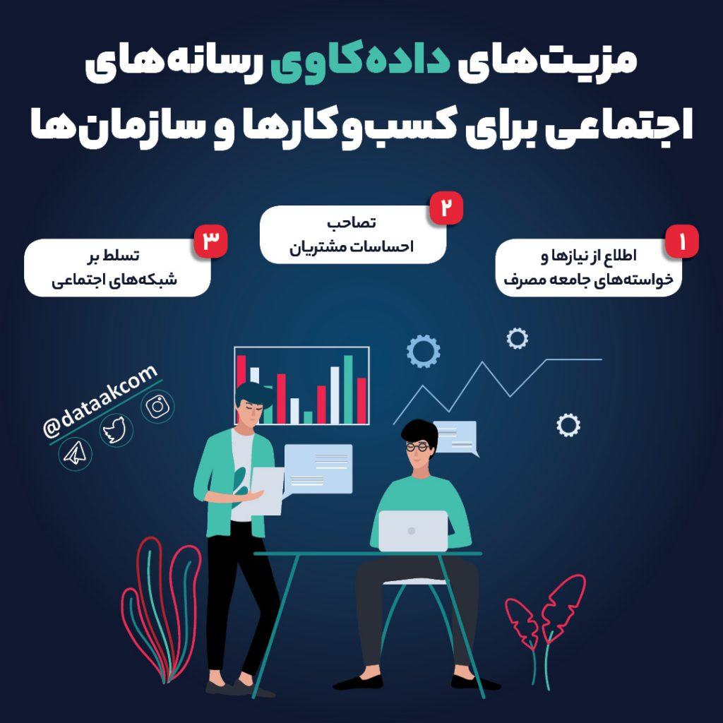 مزیتهای دادهکاوی برای کسبوکارها و سازمانها