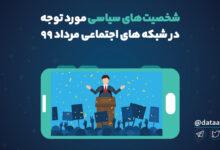 Photo of پرتکرارترین چهره های سیاسی ایران در توییتر   شمارش معکوس برای انتخابات ۱۴۰۰