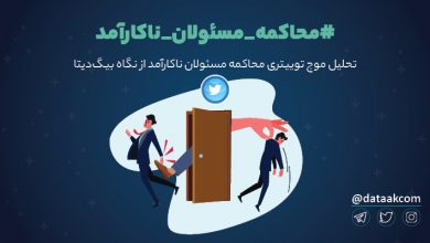 Photo of بررسی #محاکمه_مسئولان_ناکارآمد | رصد فضای مجازی دیتاک در توییتر