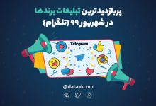 Photo of برترین تبلیغات تلگرامی برندها در شهریور ۹۹   پربازدیدترین تبلیغات تلگرامی برندها