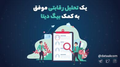 Photo of تحلیل رقابتی موفق با کمک بیگ دیتای شبکه های اجتماعی | کاربردهای بیگ دیتا