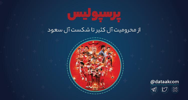 Photo of از محرومیت آل کثیر تا شکست آل سعود | تحلیل حواشی بازی پرسپولیس و النصر