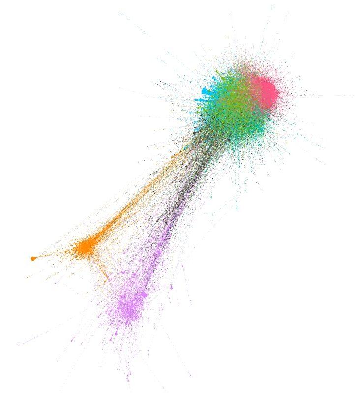 شبکه ریتوئیت