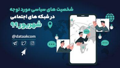 Photo of نامزدهای احتمالی انتخابات ۱۴۰۰ براساس دیتای توییتر شهریورماه ۹۹