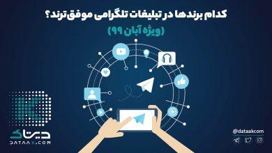 Photo of پربازدیدترین تبلیغات تلگرامی برندها در آبان ۹۹ | روایتی از بیگ دیتا