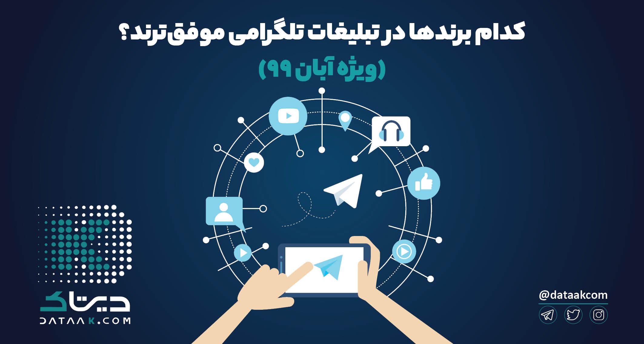 تبلیغات برندها در تلگرام
