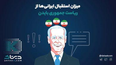Photo of پیروزی جو بایدن ایرانیها را خوشحال کرد؟ | نظر مردم ایران درباره بایدن