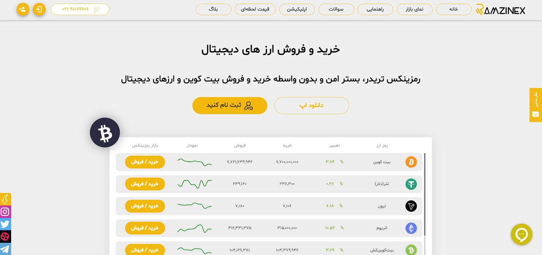 دیتاک ارز دیجیتال, بهترین سایت خرید و فروش ارز دیجیتال, بهترین صرافی ارز دیجیتال ایرانی, بهترین صرافی های آنلاین ایران, صرافی آنلاین, صرافی ارز دیجیتال