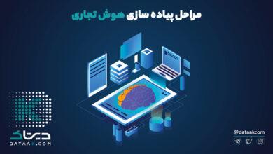 Photo of مراحل پیاده سازی هوش تجاری