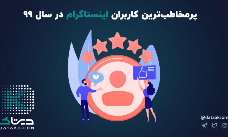 Photo of بیشترین فالوور اینستاگرام در ایران متعلق به چه کسانی است؟
