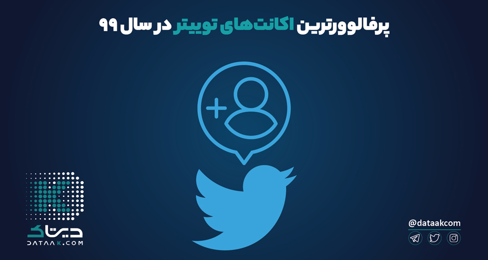 پرمخاطب ترین اکانت های توییتر فارسی در سال ۹۹