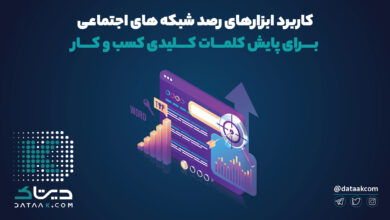 Photo of کاربرد ابزارهای رصد شبکه های اجتماعی برای پایش کلمات کلیدی کسب و کار