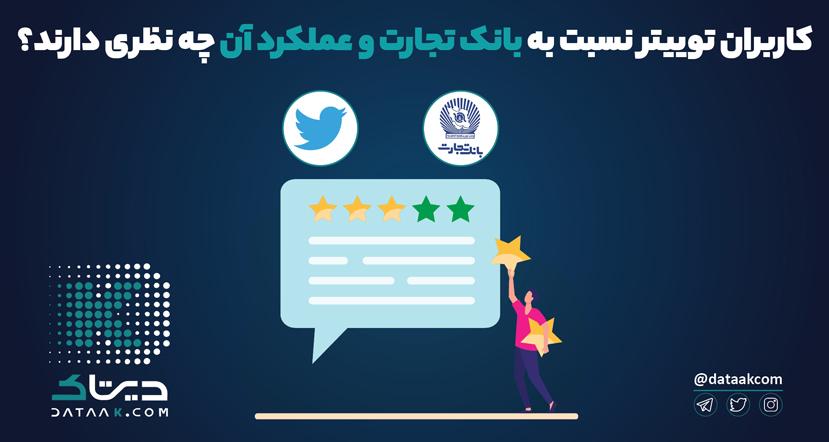 تحلیل احساس کاربران توییتر نسبت به بانک تجارت و عملکرد آن