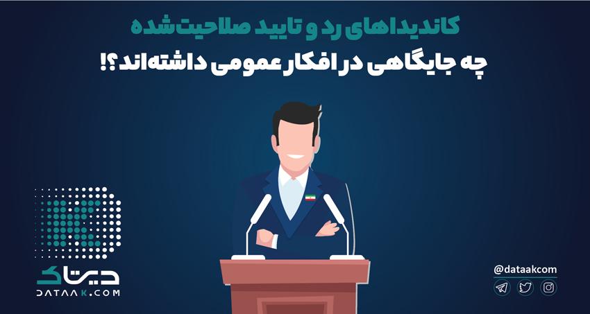 فراز و فرود کاندیداهای انتخابات رد و تایید صلاحیت شده ۱۴۰۰