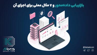Photo of بازاریابی داده محور | ۷ مثال عملی در بازاریابی داده محور