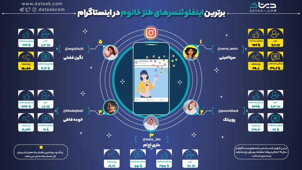 برترین اینفلوئنسرهای طنز خانم در اینستاگرام فارسی